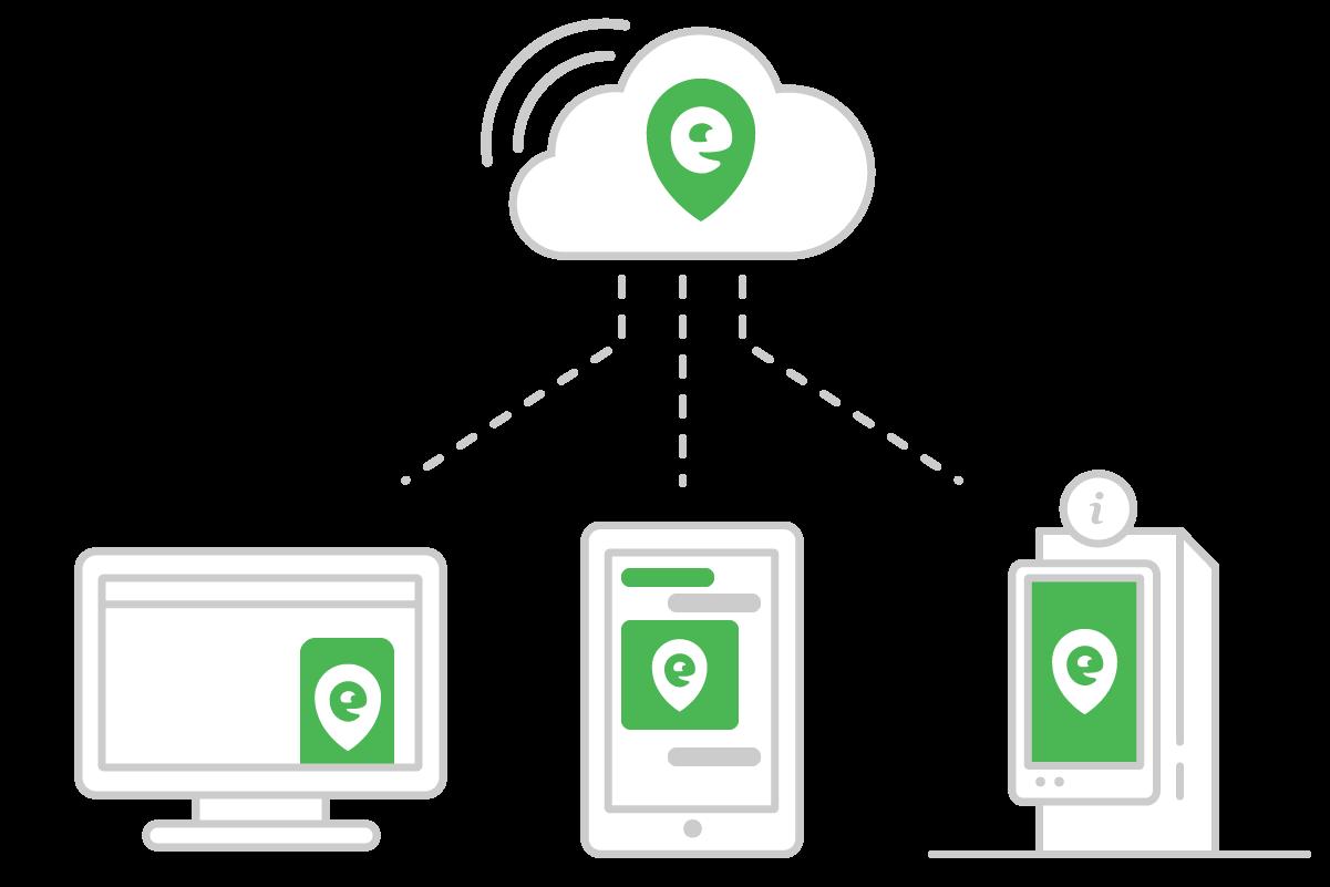 SmartEcoMap utiliza tecnología en la nube
